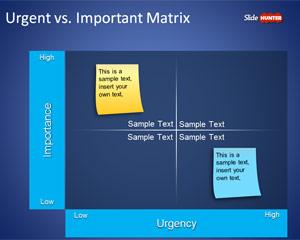 Urgent vs. Important Matrix Template for PowerPoint