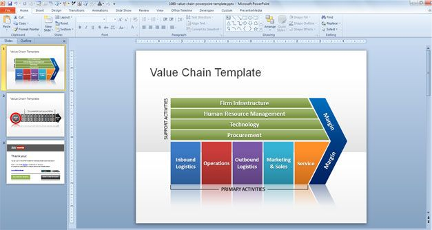 Value Chain Model PowerPoint Presentation template