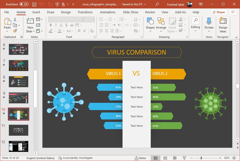virus comparison chart
