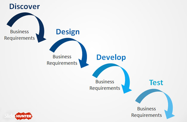 Waterfall diagram for PowerPoint presentations