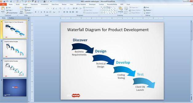 Waterfall Product Development PowerPoint Template