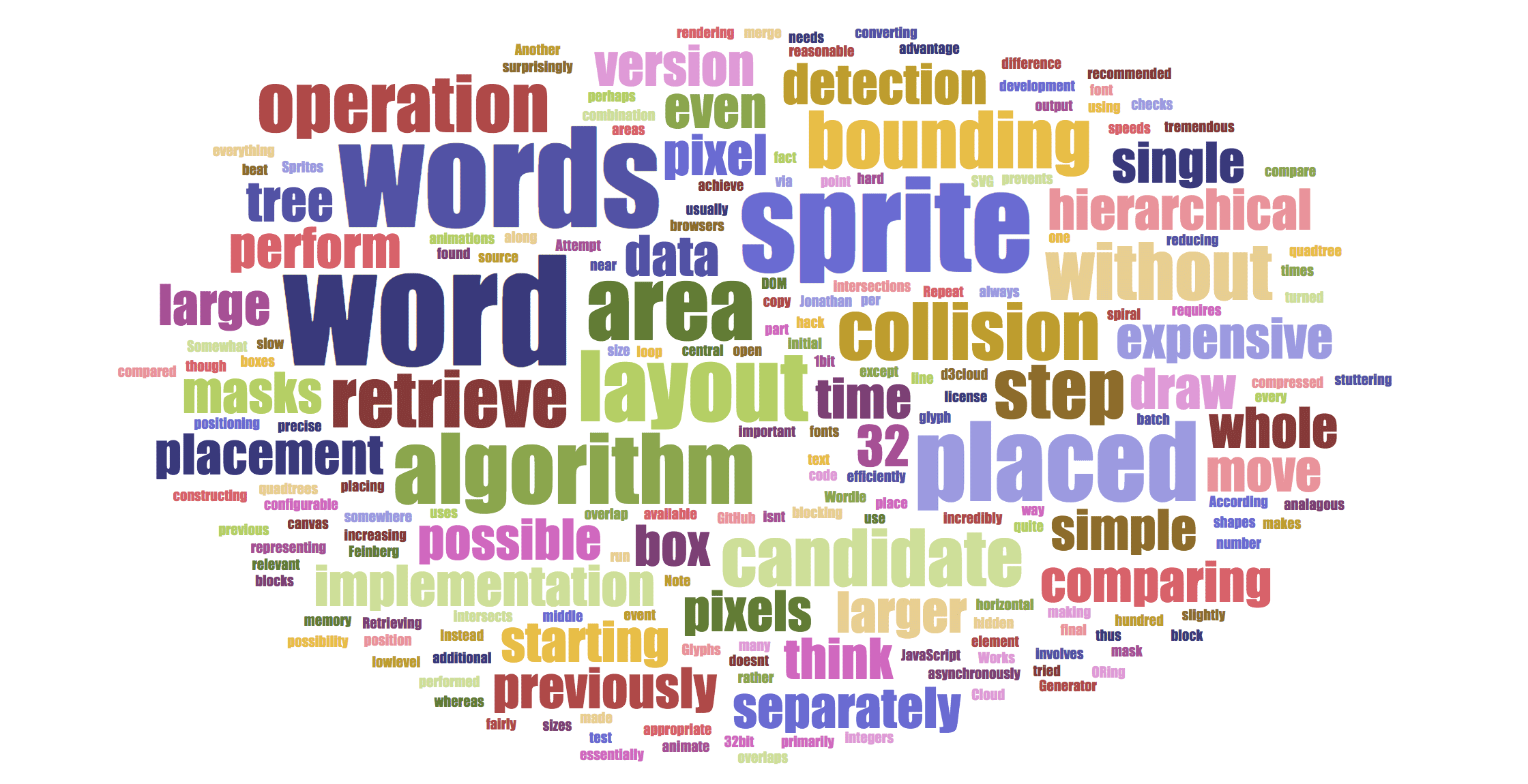 How to Make a Word Cloud for PowerPoint or Google Slides With Free Word Collage Template
