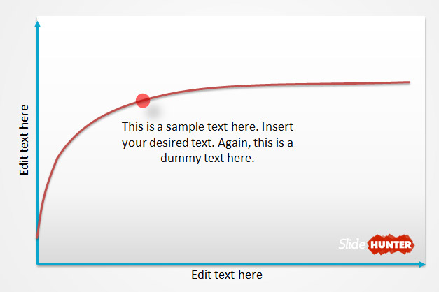 Curva de Rendimiento para PowerPoint